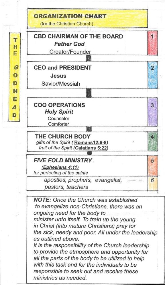 CHRIST'S CHURCH PART I.jpg